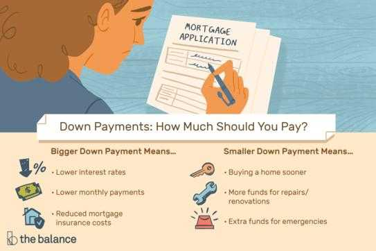 If you need to reduce the amount of monthly payments